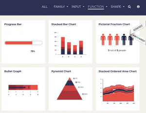 3 Best Resources for the Research Presentation. The Extensive Catalog of Data Visualization Types